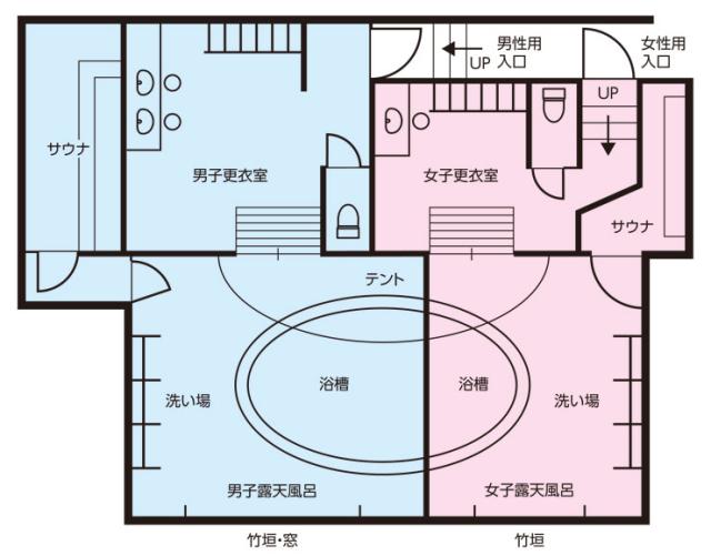 屋上露天風呂&サウナの概略図